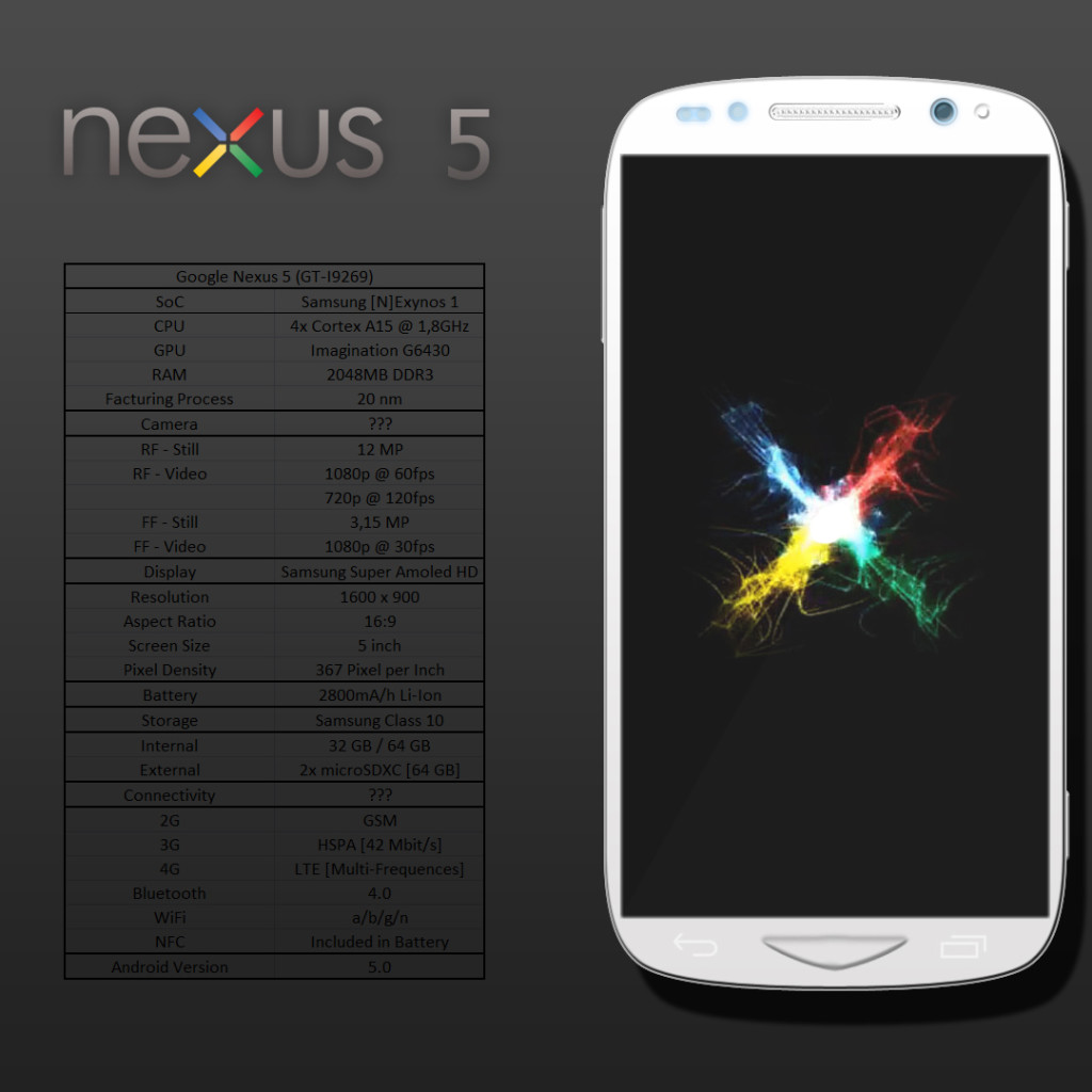 Google Nexus 5 full specifications, Nexus 5 Specifications