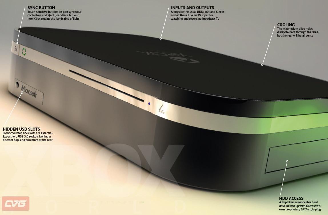 Xbox 720 Xbox 720 launch Xbox images XBox 2013 pics Xbox 720 price Xbox 720 specs 7