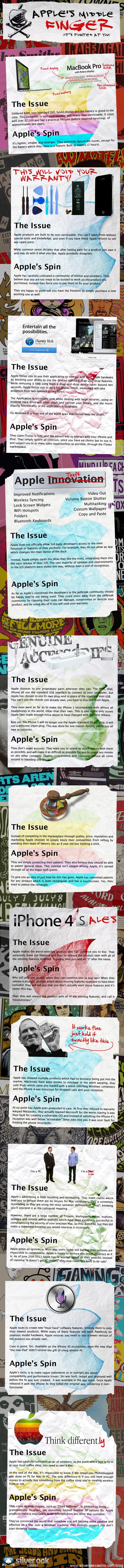 Apple add Apple Add 2013
