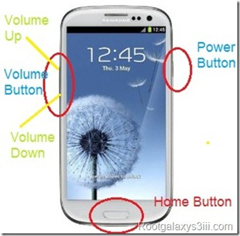 Galaxy S3 recovery mod, recovery mod galaxy s3