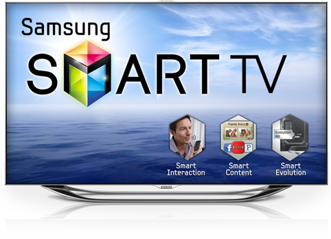 smart Tv report, Smart TV sales, Smart Tv price, Smart Tv shows, Smart TV 2013