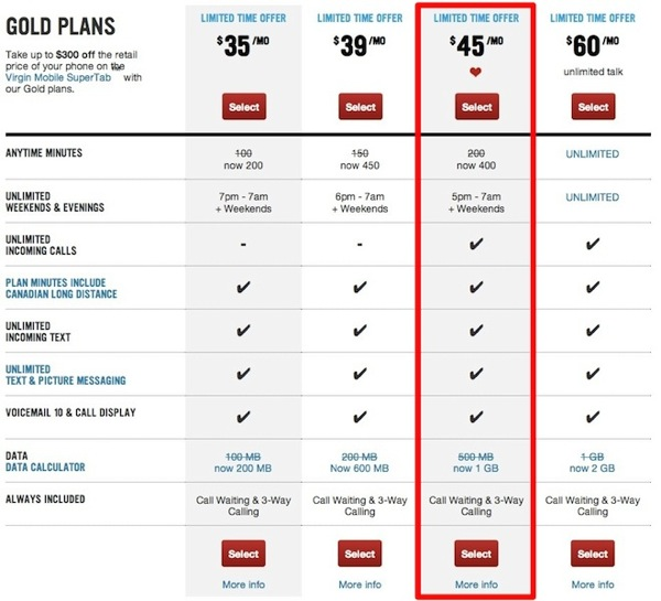 virgin plan, virgin, virgin mobile, virgin $45, Virgin plan details