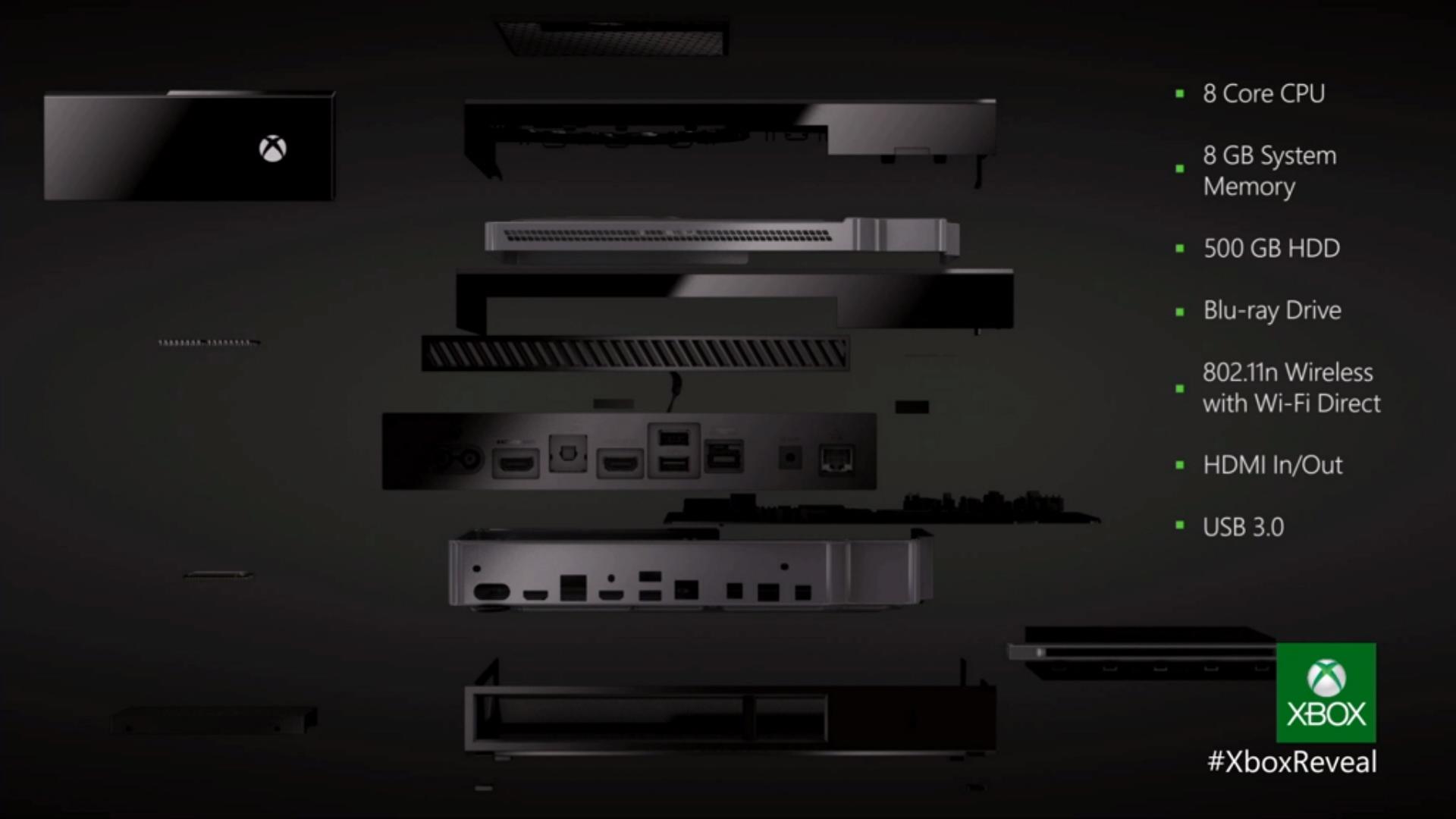 xbox-720-hardware-ports