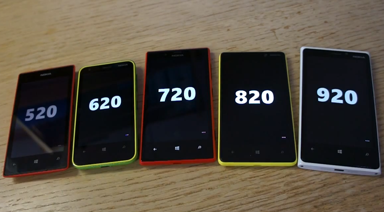 allaboutwindowsphone lumia lineup compared video