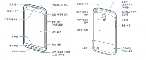 Samsung Galaxy S4 design shown on diagram, leaked