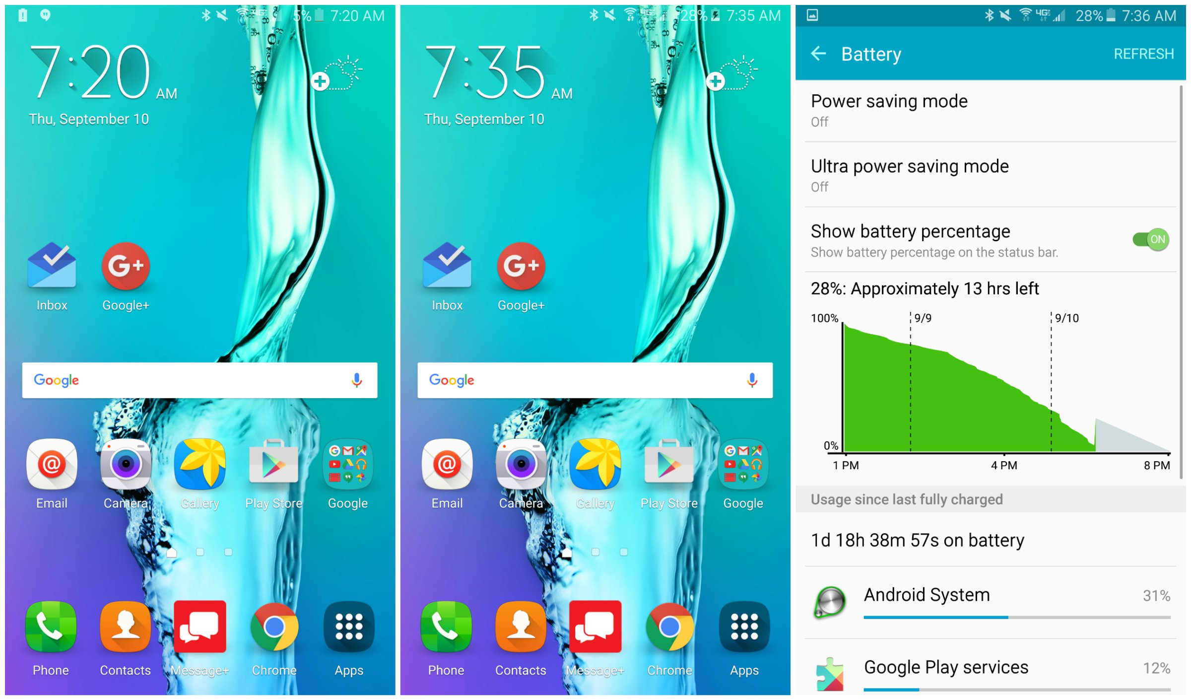 Samsung Galaxy Note Battery Life 5
