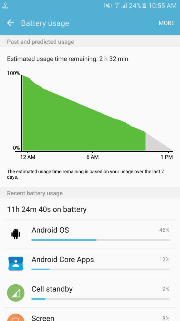 Note 5 Battery Drain (3)