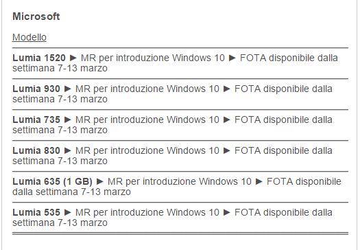 Vodafone-Windows-10-mobile