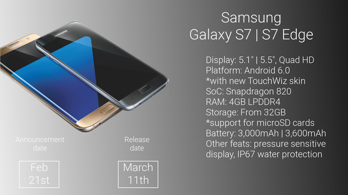 galaxy-s7-Model_number