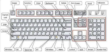 Windows-10-Shortcut-keys