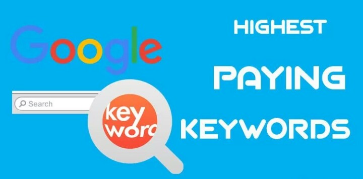 High paying forex keywords