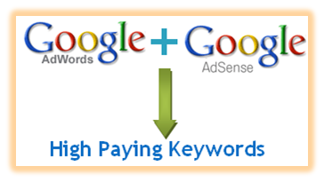 Keywords With Highest Cost Per Click Donate Your Car Sacramento