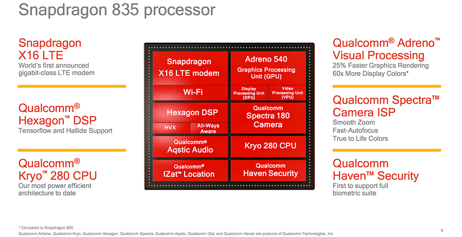 snapdragon_835-soc_Best_features
