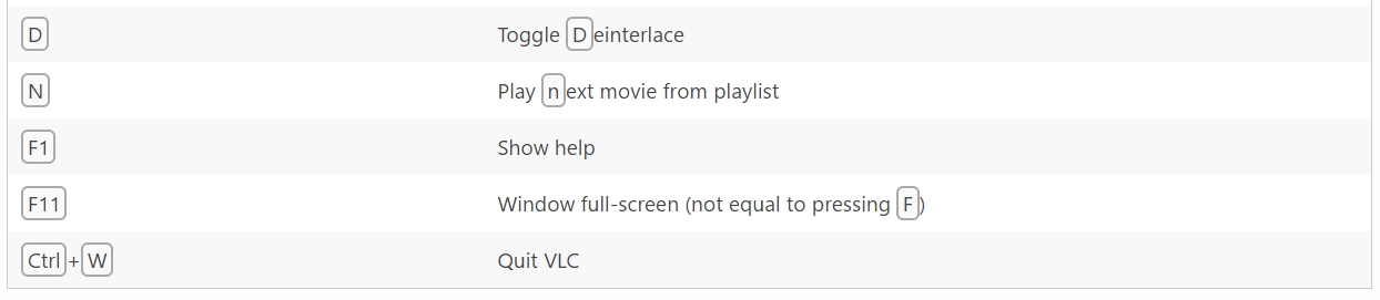 VLC_MediaPlayer_Shortcuts_3
