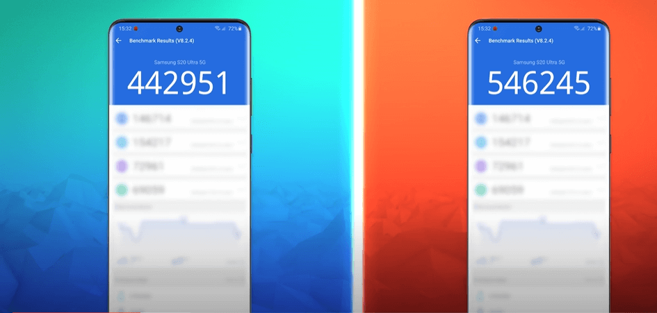 Snapdragon vs Exynos S20 Sales Down