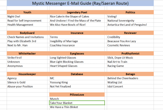 Mystic Messenger Email Guide August 2020.