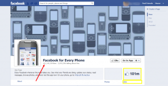 The first and the Only page on Facebook that have been Liked by over 100 Million Users.