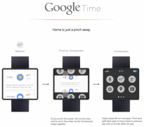 Google shows interest in smart watch making.